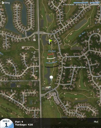 Public Golf Courses Near Santa Rosa Beach Florida